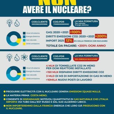"""Caro bollette, CasaPound rilancia sul nucleare distribuendo migliaia di bollette facsimile: """"unica soluzione per diminuire i costi sulle famiglie"""""""
